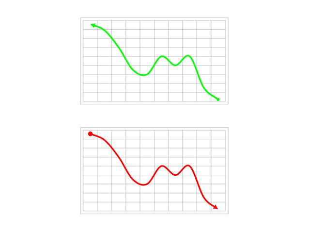 2 graphs